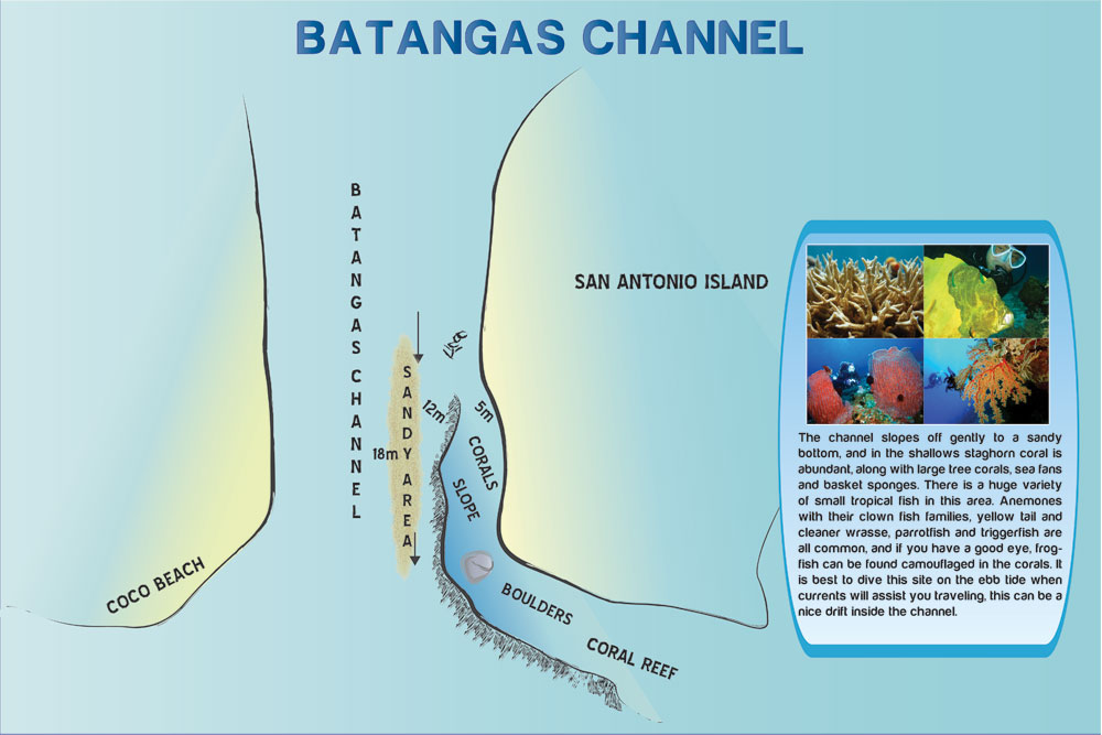 BATANGAS-CHANNEL