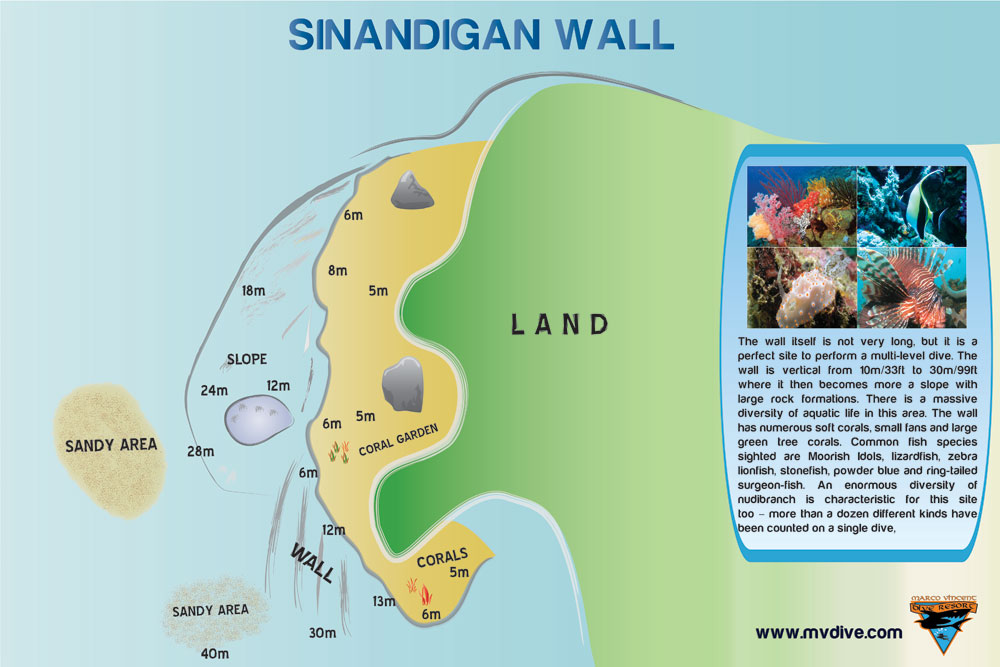 SINANDIGAN_WALL